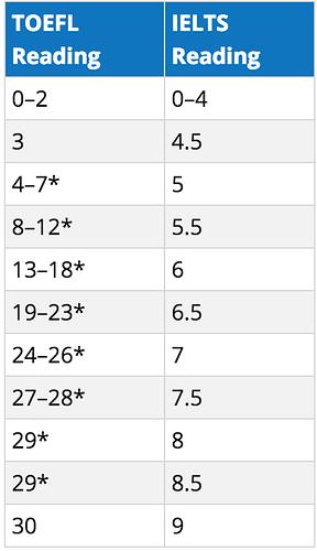 %D9%85%D9%82%D8%A7%DB%8C%D8%B3%D9%87-%D9%86%D9%85%D8%B1%D9%87-%D8%A7%D9%93%DB%8C%D9%84%D8%AA%D8%B3-%D9%88-%D8%AA%D8%A7%D9%81%D9%84-%DB%B3